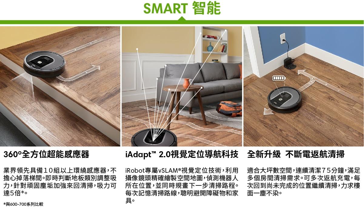 Roomba960 Smart